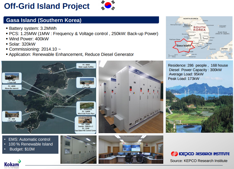 Gasa Island Microgrid in Southern Korea