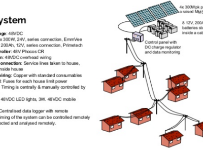 india microgrid