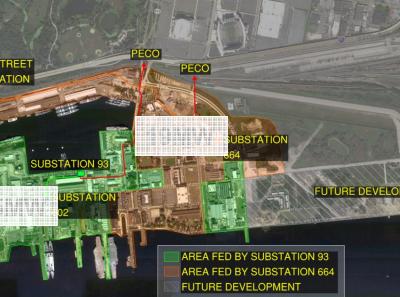 Alstom GE Philadelphia Navy Yard Microgrid