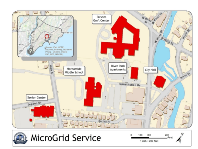 Millford Microgrid