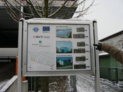 microgrid monitoring Mannheim-Wallstadt Microgrid
