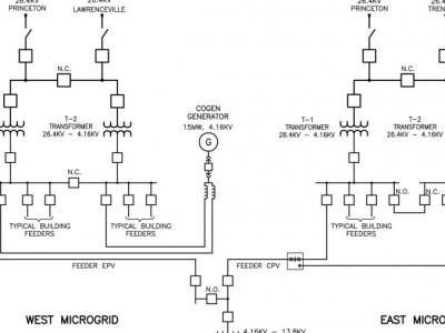 princeton university microgrid